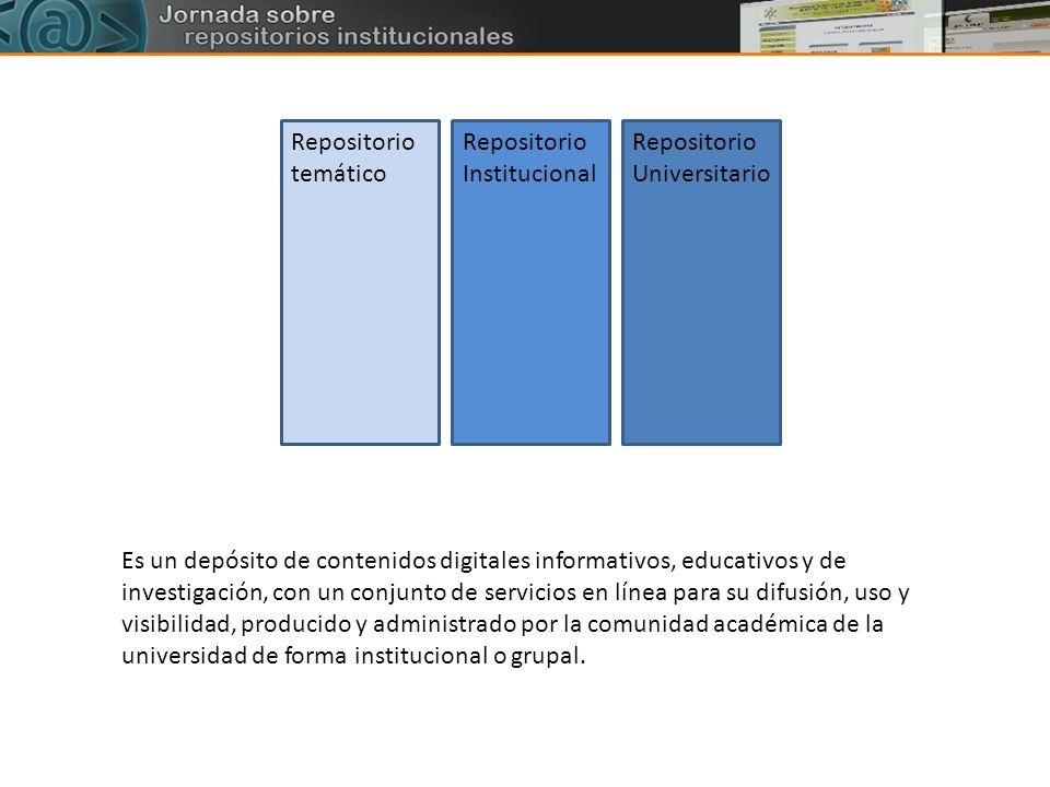 Repositorio temático Repositorio Institucional Repositorio Universitario Es un depósito de contenidos digitales informativos, educativos y de investig
