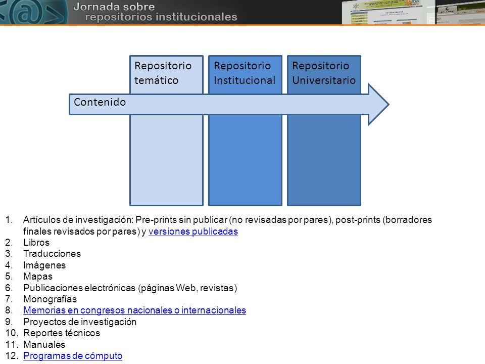 Repositorio temático Repositorio Institucional Repositorio Universitario Contenido 1.Artículos de investigación: Pre-prints sin publicar (no revisadas