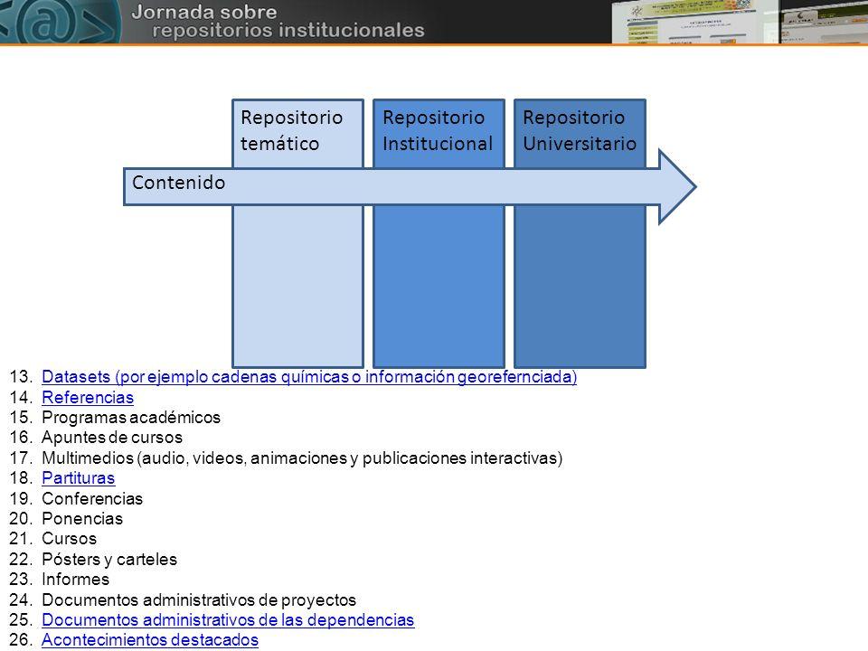 Repositorio temático Repositorio Institucional Repositorio Universitario Contenido 13.Datasets (por ejemplo cadenas químicas o información georefernci