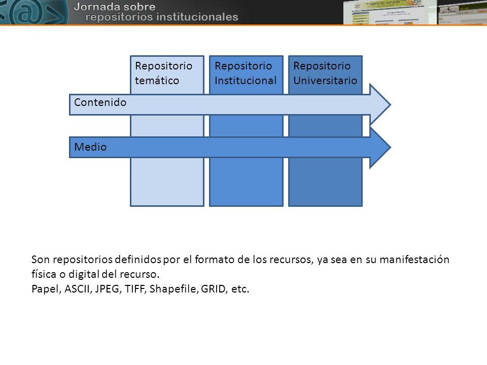 Repositorio temático Repositorio Institucional Repositorio Universitario Medio Contenido Son repositorios definidos por el formato de los recursos, ya