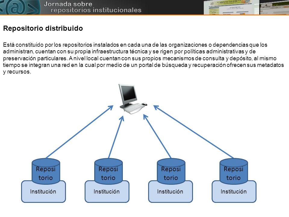 Institución Reposi torio Repositorio distribuido Está constituido por los repositorios instalados en cada una de las organizaciones o dependencias que