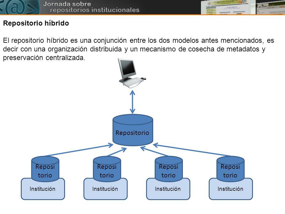 Institución Repositorio Repositorio híbrido El repositorio híbrido es una conjunción entre los dos modelos antes mencionados, es decir con una organiz