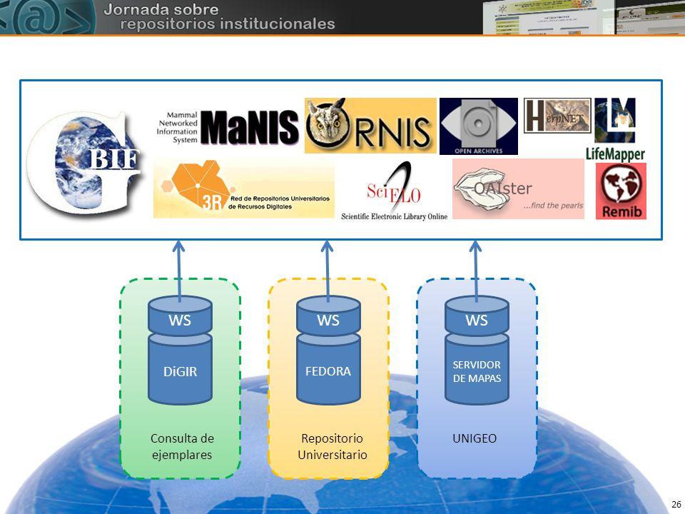 DiGIR WS FEDORA WS SERVIDOR DE MAPAS WS Consulta de ejemplares Repositorio Universitario UNIGEO Resultados 26