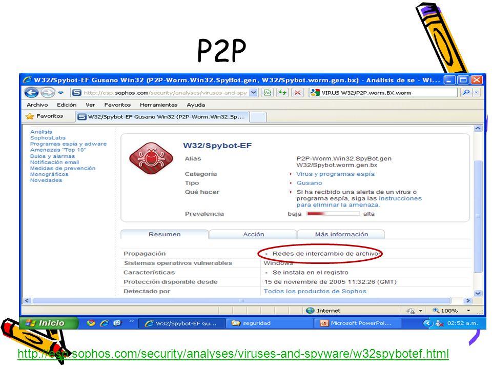 P2P http://esp.sophos.com/security/analyses/viruses-and-spyware/w32spybotef.html
