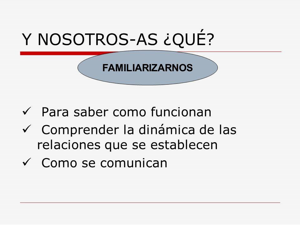 Y NOSOTROS-AS ¿QUÉ? Para saber como funcionan Comprender la dinámica de las relaciones que se establecen Como se comunican FAMILIARIZARNOS