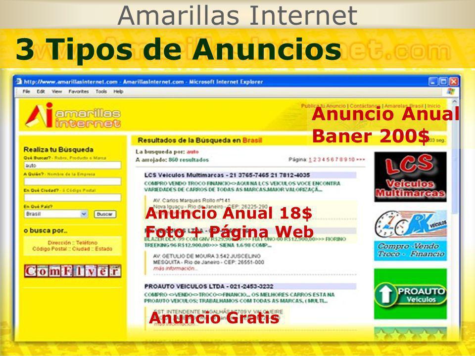 Amarillas Internet 3 Tipos de Anuncios Anuncio Anual Baner 200$ Anuncio Gratis Anuncio Anual 18$ Foto + Página Web