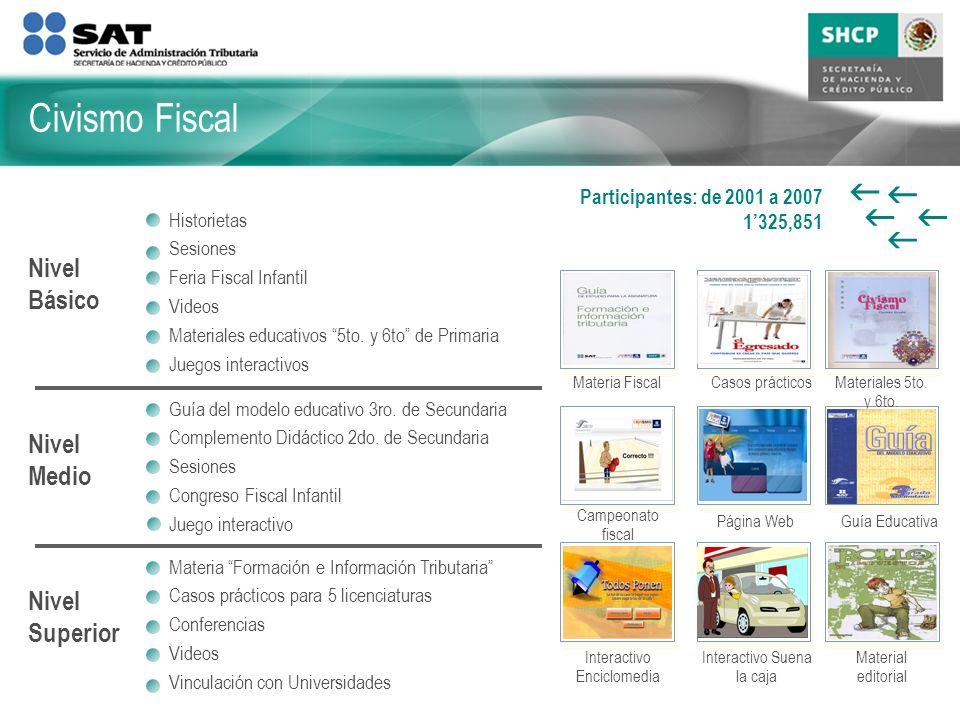 Civismo Fiscal Materia Formación e Información Tributaria Casos prácticos para 5 licenciaturas Conferencias Videos Vinculación con Universidades Guía