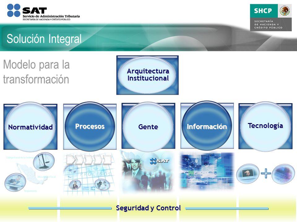 Modelo para la transformación Tecnología ArquitecturaInstitucional Gente Normatividad Procesos Información Seguridad y Control Solución Integral