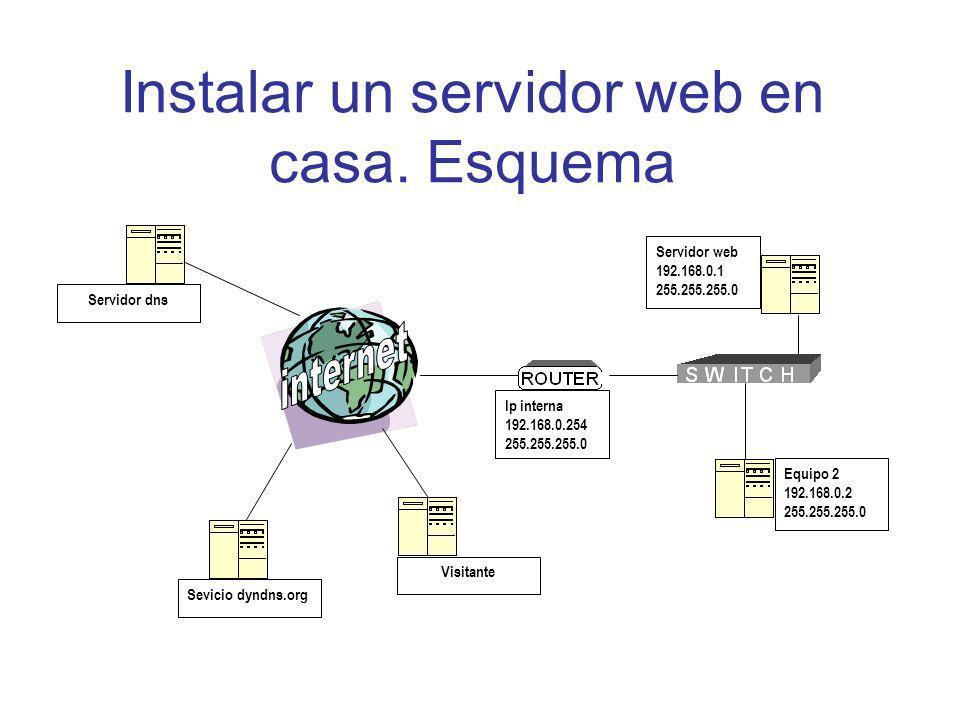 Instalar un servidor web en casa.