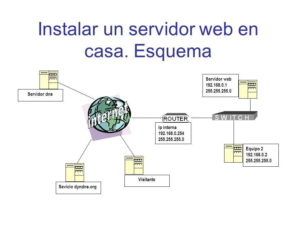 Instalar un servidor web en casa. Esquema Servidor web 192.168.0.1 255.255.255.0 Equipo 2 192.168.0.2 255.255.255.0 Ip interna 192.168.0.254 255.255.2