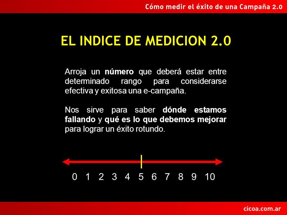 EL INDICE DE MEDICION 2.0 Arroja un número que deberá estar entre determinado rango para considerarse efectiva y exitosa una e-campaña. Nos sirve para