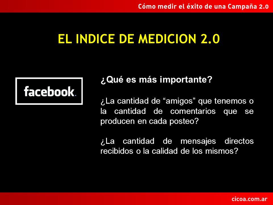 EL INDICE DE MEDICION 2.0 ¿Qué es más importante.