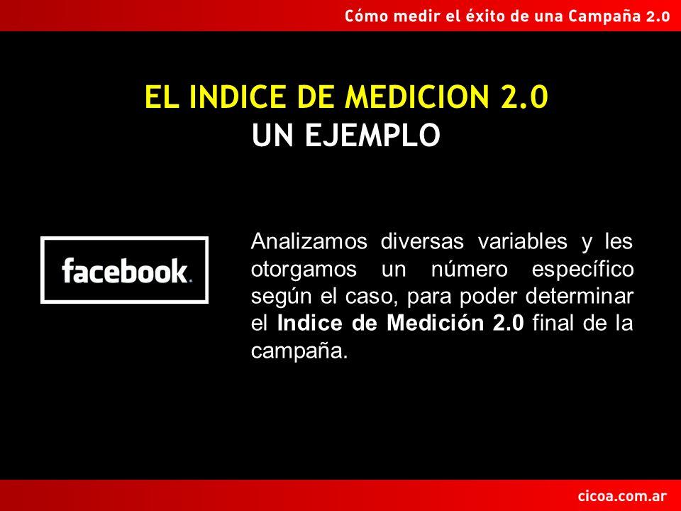 EL INDICE DE MEDICION 2.0 UN EJEMPLO Analizamos diversas variables y les otorgamos un número específico según el caso, para poder determinar el Indice de Medición 2.0 final de la campaña.