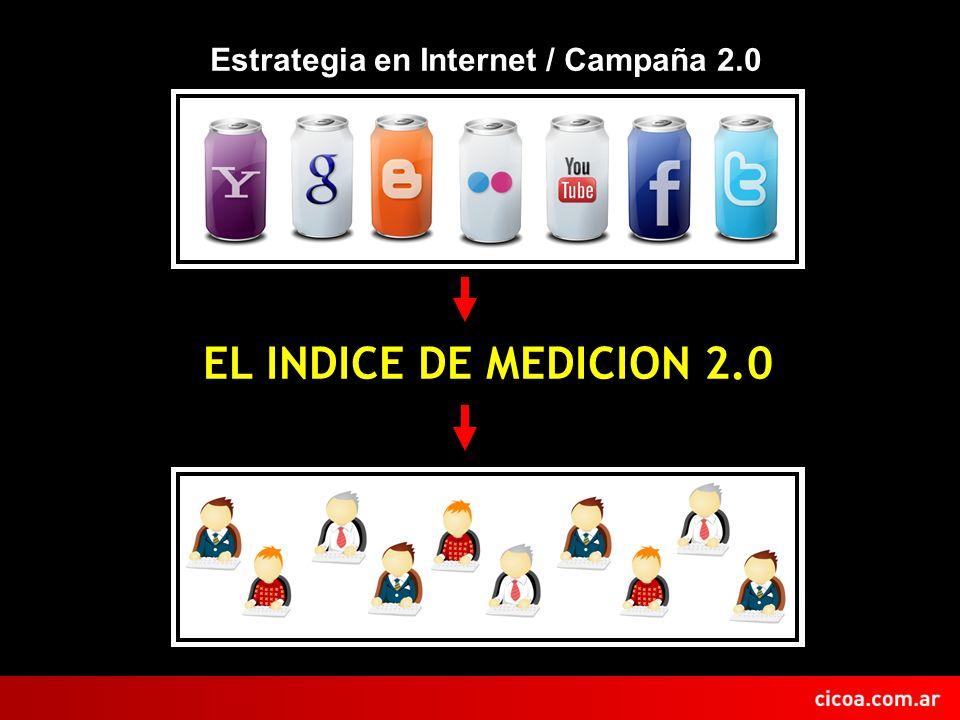 EL INDICE DE MEDICION 2.0 Estrategia en Internet / Campaña 2.0