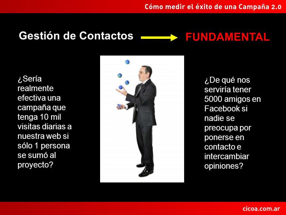 EL INDICE DE MEDICION 2.0 UN EJEMPLO Algunas de las variables que analizamos 8) En caso de ser parte de una estrategia de un político o candidato...