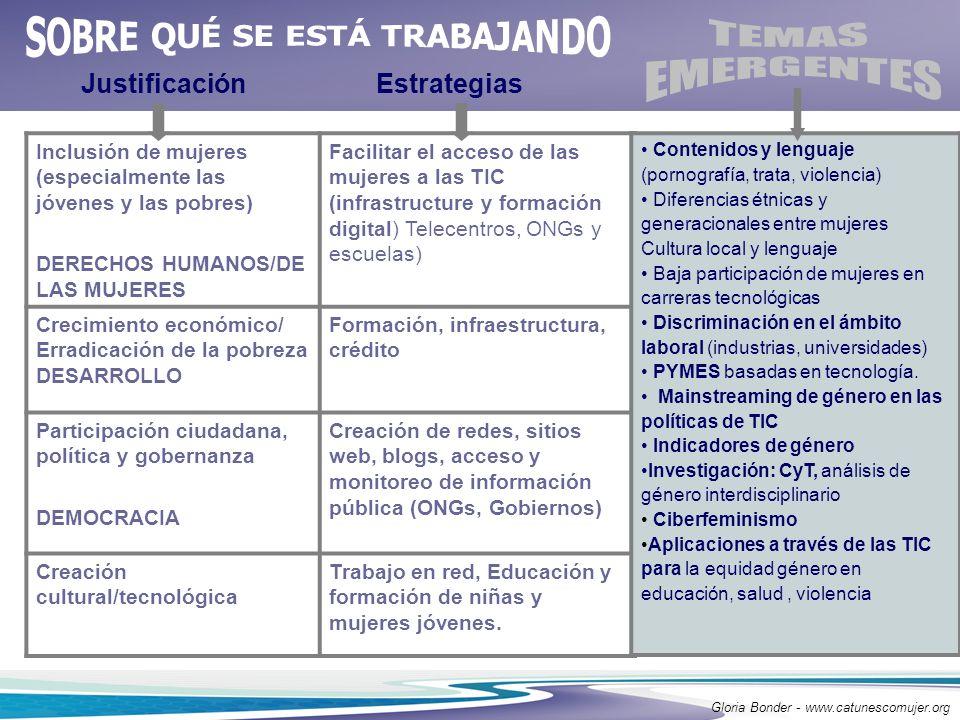 Inclusión de mujeres (especialmente las jóvenes y las pobres) DERECHOS HUMANOS/DE LAS MUJERES Facilitar el acceso de las mujeres a las TIC (infrastruc