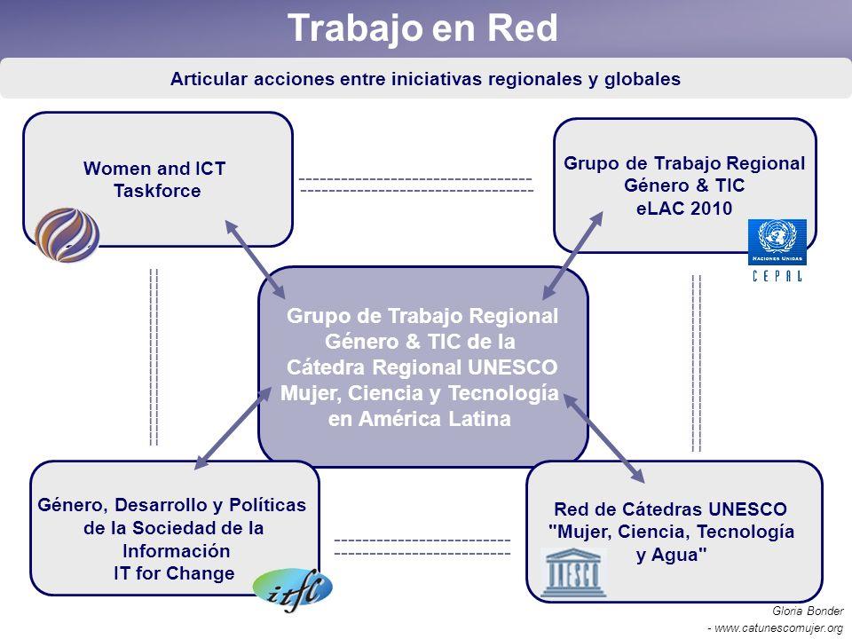 Grupo de Trabajo Regional Género & TIC de la Cátedra Regional UNESCO Mujer, Ciencia y Tecnología en América Latina Grupo de Trabajo Regional Género &