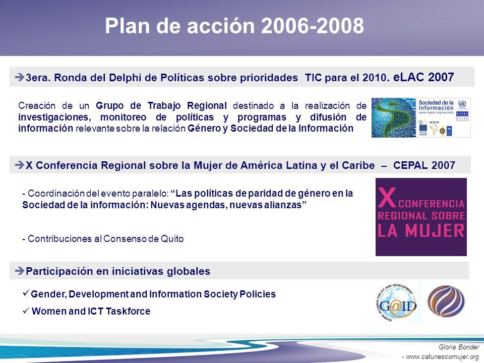 Plan de acción 2006-2008 3era. Ronda del Delphi de Políticas sobre prioridades TIC para el 2010. eLAC 2007 Creación de un Grupo de Trabajo Regional de
