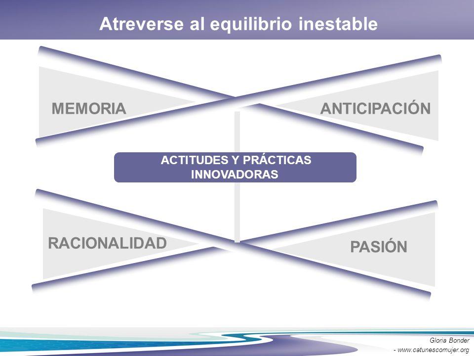 Atreverse al equilibrio inestable ACTITUDES Y PRÁCTICAS INNOVADORAS ANTICIPACIÓNMEMORIA RACIONALIDAD PASIÓN Gloria Bonder - www.catunescomujer.org