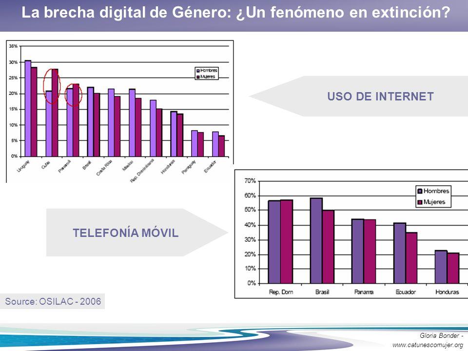 La brecha digital de Género: ¿Un fenómeno en extinción? USO DE INTERNET TELEFONÍA MÓVIL Source: OSILAC - 2006 Gloria Bonder - www.catunescomujer.org