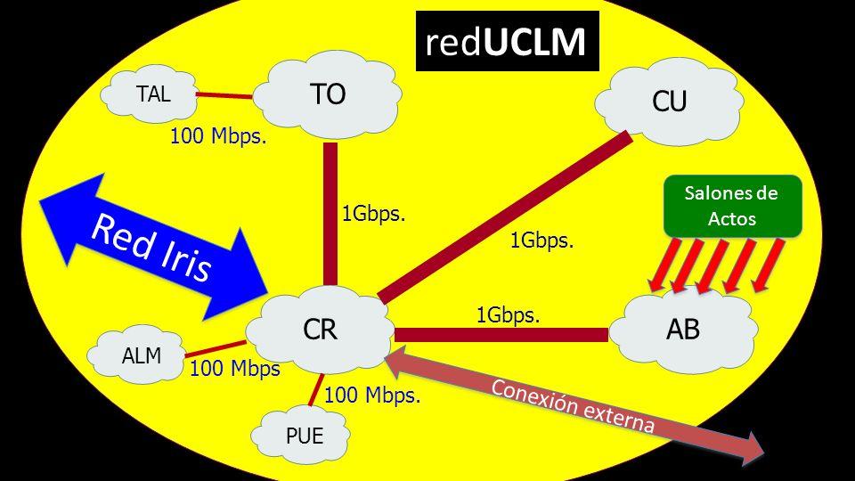 CR TO CU AB 1Gbps. redUCLM TAL ALM PUE 100 Mbps. Red Iris Salones de Actos Salones de Actos Conexión externa