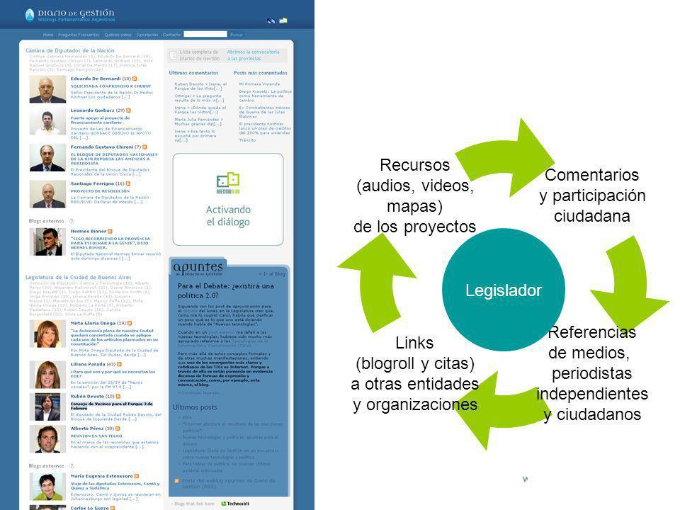 Comentarios y participación ciudadana Referencias de medios, periodistas independientes y ciudadanos Links (blogroll y citas) a otras entidades y organizaciones Recursos (audios, videos, mapas) de los proyectos Legislador