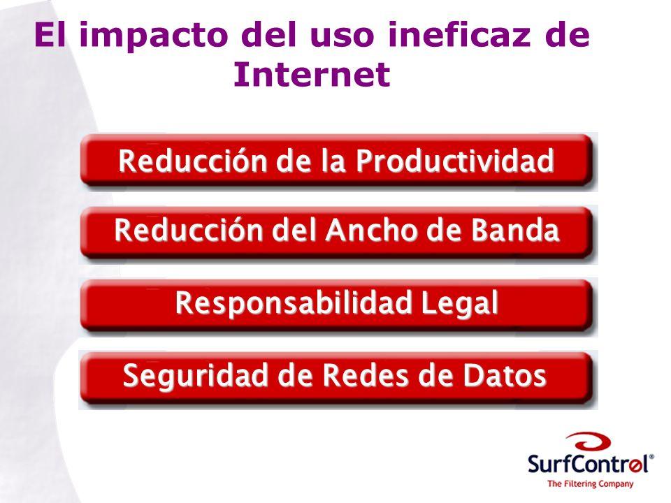 El impacto del uso ineficaz de Internet Reducción de la Productividad Reducción del Ancho de Banda Responsabilidad Legal Seguridad de Redes de Datos