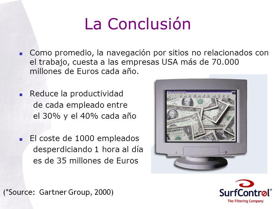 Como promedio, la navegación por sitios no relacionados con el trabajo, cuesta a las empresas USA más de 70.000 millones de Euros cada año.