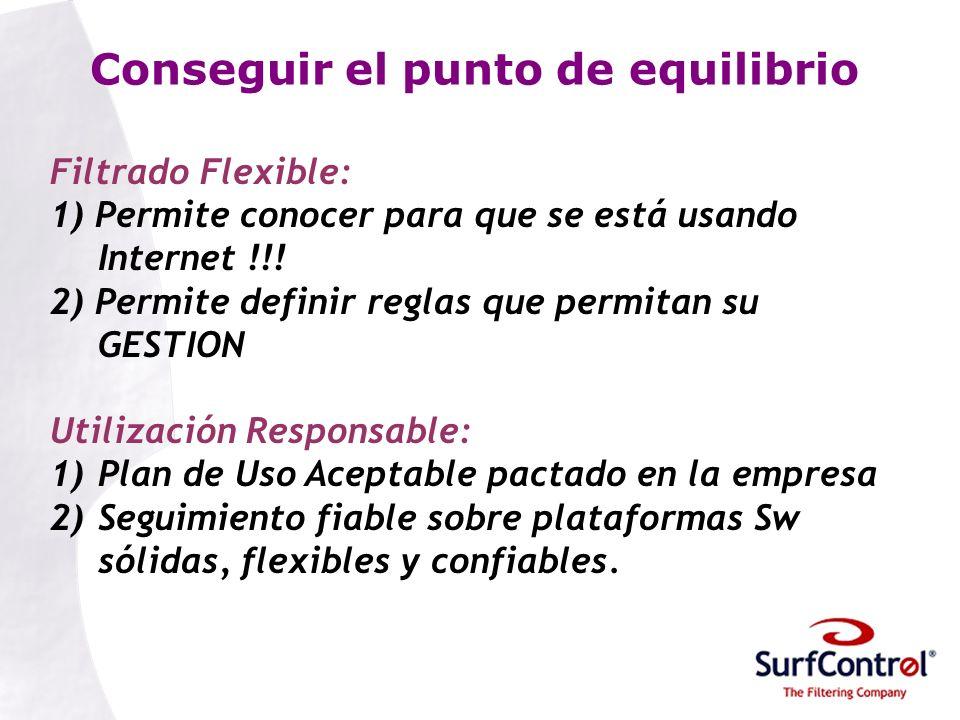 Conseguir el punto de equilibrio Filtrado Flexible: 1) Permite conocer para que se está usando Internet !!.