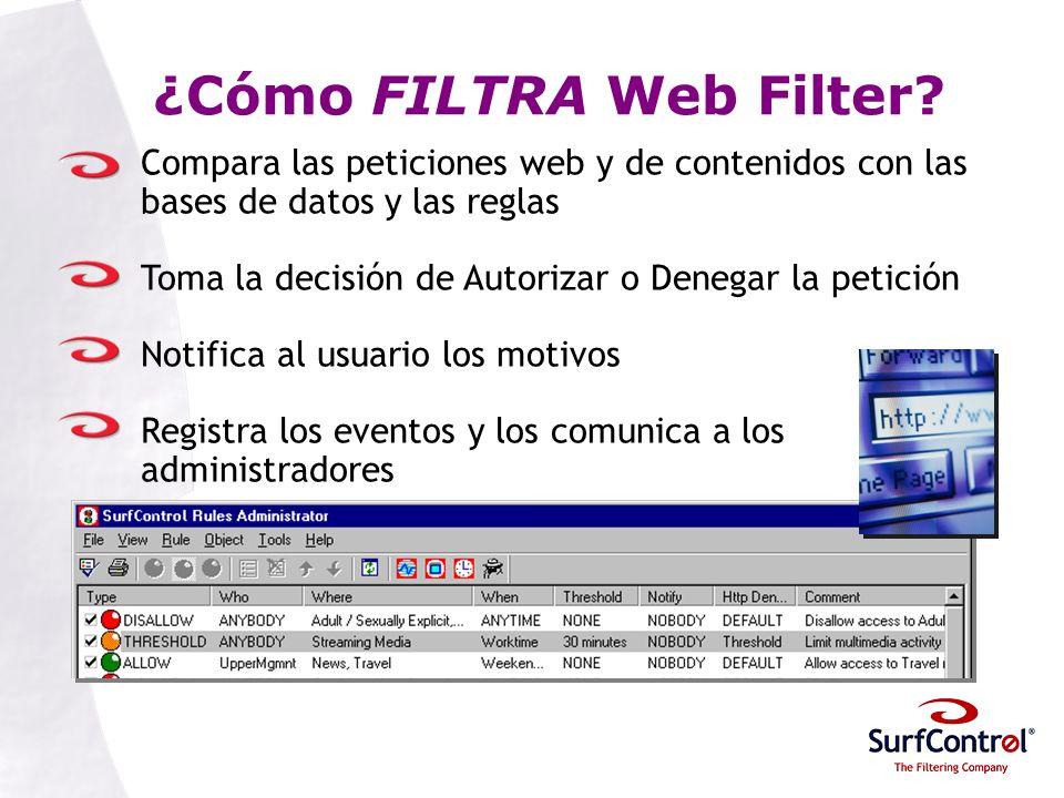 Compara las peticiones web y de contenidos con las bases de datos y las reglas Toma la decisión de Autorizar o Denegar la petición Notifica al usuario los motivos Registra los eventos y los comunica a los administradores ¿Cómo FILTRA Web Filter?