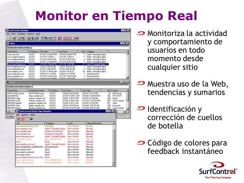 Monitor en Tiempo Real Monitoriza la actividad y comportamiento de usuarios en todo momento desde cualquier sitio Muestra uso de la Web, tendencias y sumarios Identificación y corrección de cuellos de botella Código de colores para feedback instantáneo