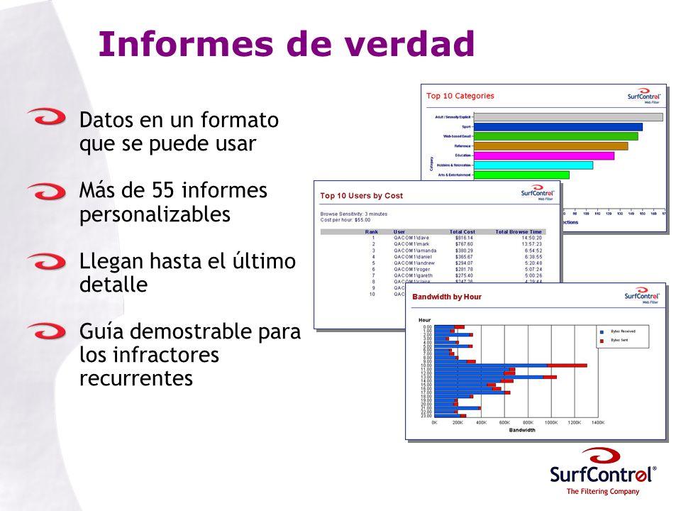 Datos en un formato que se puede usar Más de 55 informes personalizables Llegan hasta el último detalle Guía demostrable para los infractores recurrentes Informes de verdad