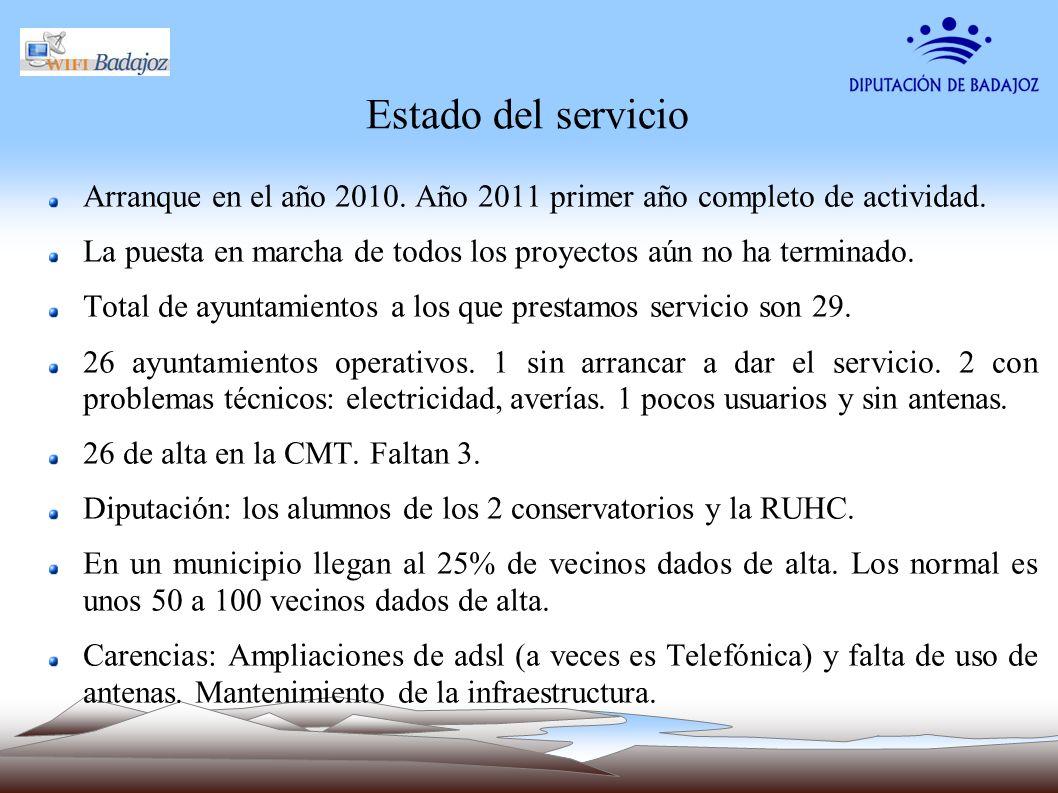 Estado del servicio Arranque en el año 2010. Año 2011 primer año completo de actividad. La puesta en marcha de todos los proyectos aún no ha terminado