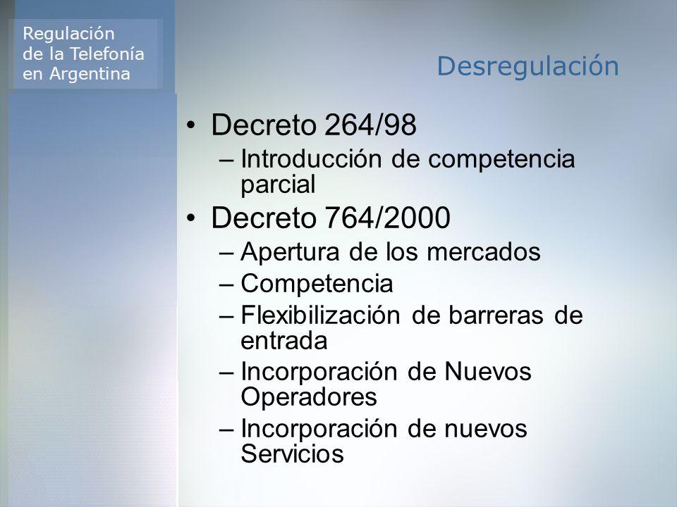 Regulación de la Telefonía en Argentina Características Técnicas de la VoIP Ejemplos de Regulación VoIP en LATAM Aspectos de la regulación VoIP en Argentina Regulación de Internet en Argentina Status actual de VoIP en Argentina Desregulación Que es rol indelegable del Estado, en esta etapa, regular para la competencia y, en el ejercicio de tal potestad, fundar toda la regulación en el derecho de los usuarios, razón última legitimante de todas y cada una de las disposiciones de la reglamentación propuesta