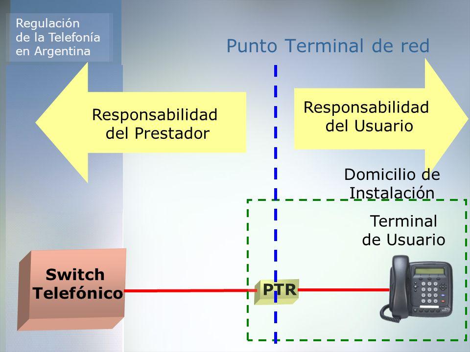 Regulación de la Telefonía en Argentina Características Técnicas de la VoIP Ejemplos de Regulación VoIP en LATAM Aspectos de la regulación VoIP en Argentina Regulación de Internet en Argentina Status actual de VoIP en Argentina Características de los Servicios Numeración Nomadismo Interconexión Servicios de Emergencia Calidad