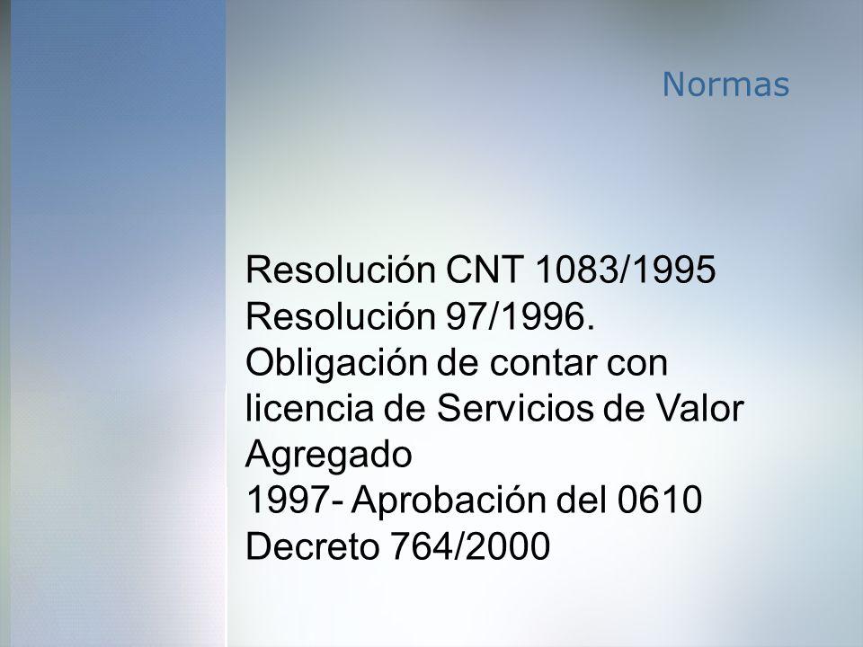 Regulación de la Telefonía en Argentina Características Técnicas de la VoIP Ejemplos de Regulación VoIP en LATAM Aspectos de la regulación VoIP en Argentina Regulación de Internet en Argentina Status actual de VoIP en Argentina Colombia Publicación del cuaderno de política N°2 VoIP jun 2004 (MC) Inclusión del tema VoIP en la agenda regulatoria CRT 2005 y 2006 Documento de política de servicios de Valor agregado (abril 2006) (MC)