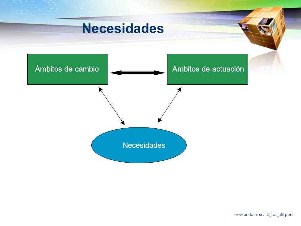www.andomi.es/ict_for_clil.pps Necesidades Ámbitos de cambioÁmbitos de actuación Necesidades