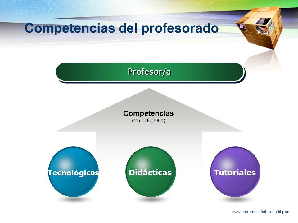 www.andomi.es/ict_for_clil.pps Competencias del profesorado Profesor/aProfesor/a Competencias (Marcelo 2001) TutorialesDidácticas Tecnológicas