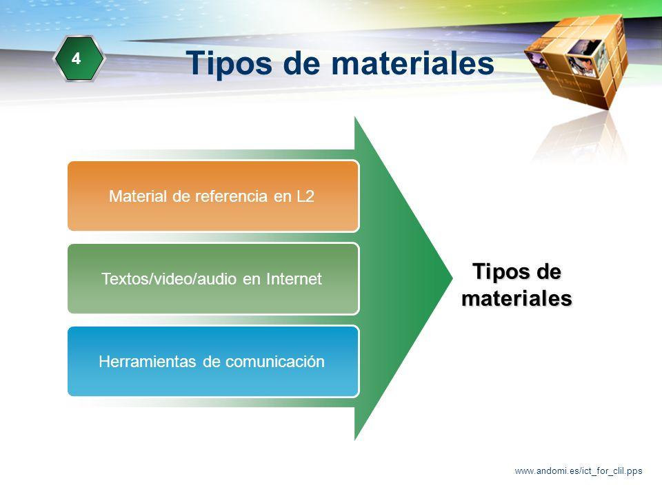 www.andomi.es/ict_for_clil.pps Tipos de materiales Material de referencia en L2 Textos/video/audio en Internet Herramientas de comunicación Tipos de materiales 4