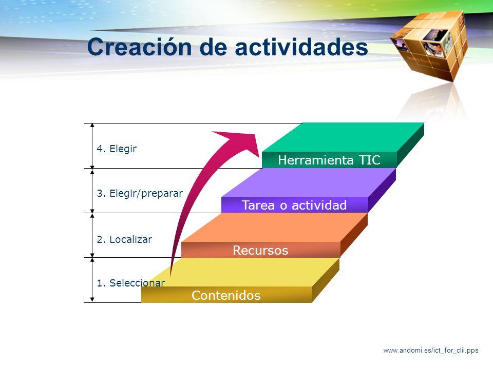 www.andomi.es/ict_for_clil.pps Creación de actividades Herramienta TIC Tarea o actividad Recursos Contenidos 4.