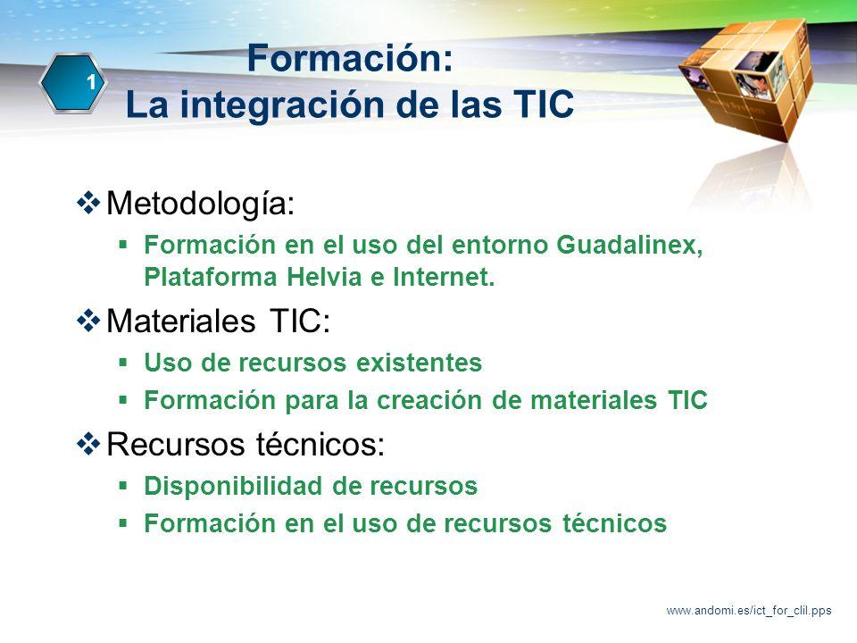 www.andomi.es/ict_for_clil.pps Formación: La integración de las TIC Metodología: Formación en el uso del entorno Guadalinex, Plataforma Helvia e Internet.