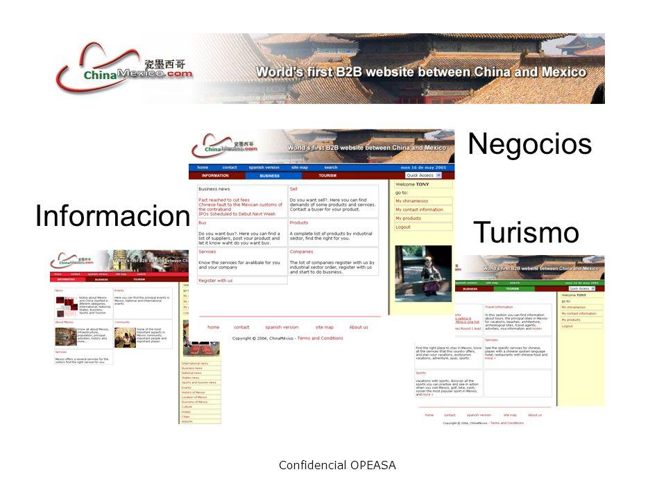 Confidencial OPEASA Aquí podrás ver y modificar los datos de su empresa y sus productos Aquí podrás insertar 3 Productos Gratis.