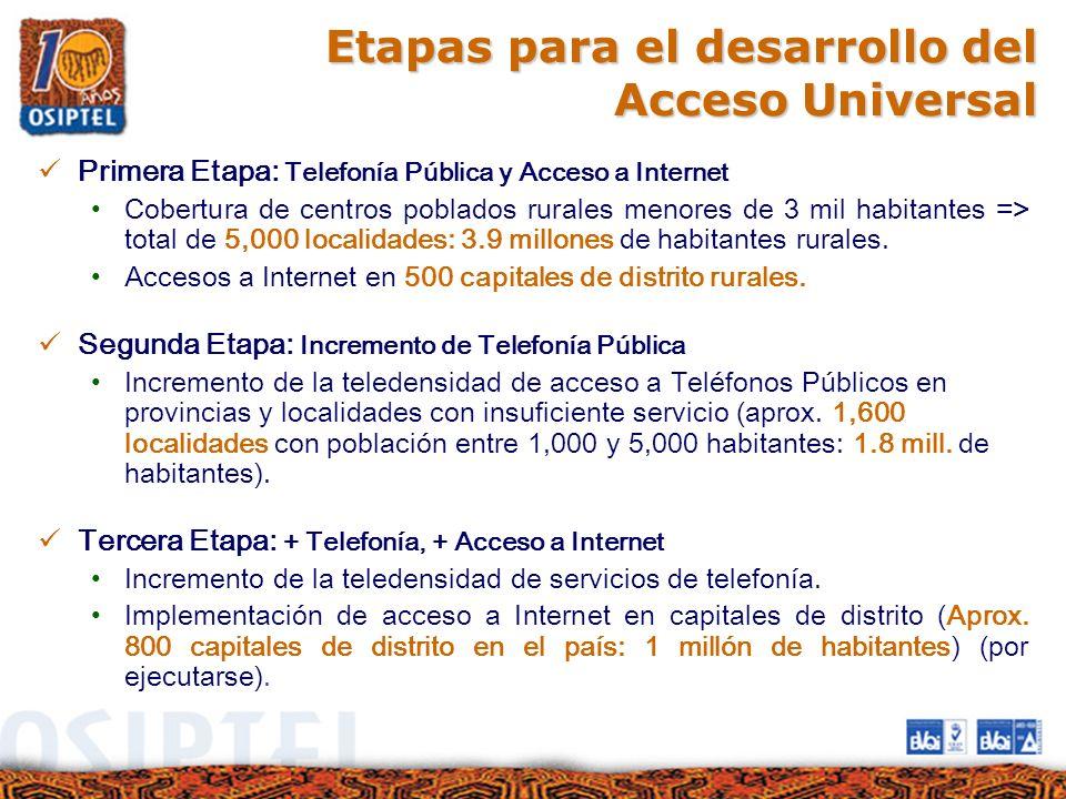 Etapas para el desarrollo del Acceso Universal Primera Etapa: Telefonía Pública y Acceso a Internet Cobertura de centros poblados rurales menores de 3