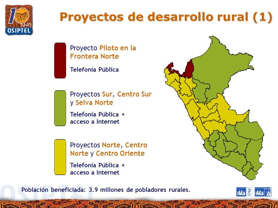 Proyectos de desarrollo rural (1) Población beneficiada: 3.9 millones de pobladores rurales. Proyecto Piloto en la Frontera Norte Proyectos Sur, Centr