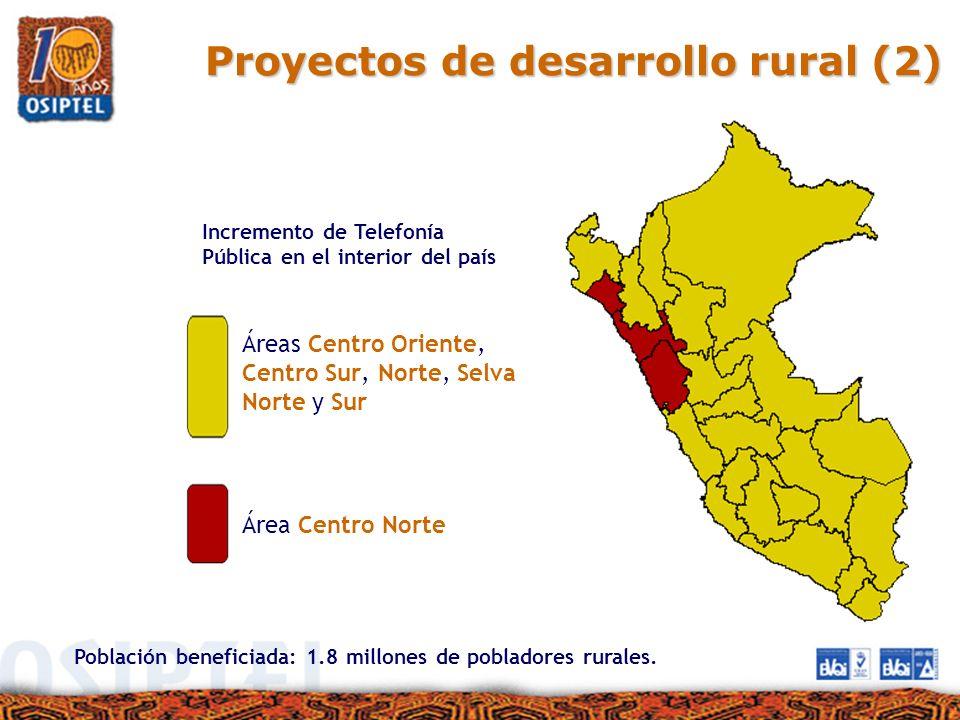 Población beneficiada: 1.8 millones de pobladores rurales. Áreas Centro Oriente, Centro Sur, Norte, Selva Norte y Sur Área Centro Norte Incremento de
