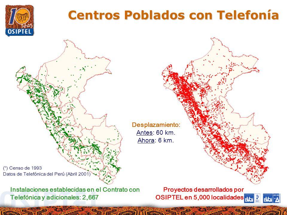 Centros Poblados con Telefonía Instalaciones establecidas en el Contrato con Telefónica y adicionales: 2,667 Proyectos desarrollados por OSIPTEL en 5,
