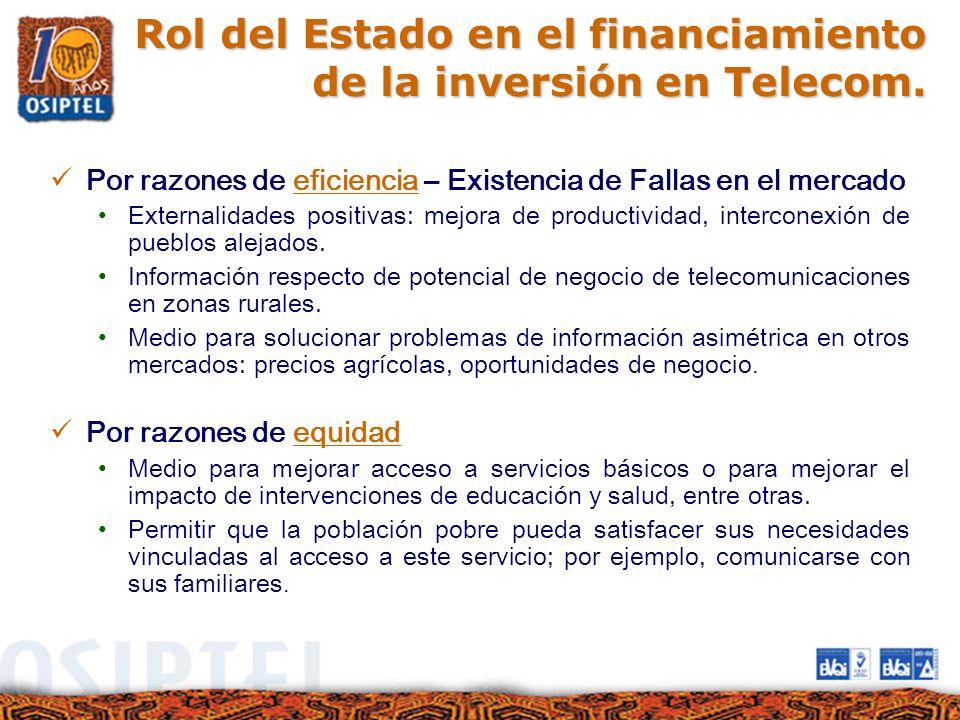 Rol del Estado en el financiamiento de la inversión en Telecom. Por razones de eficiencia – Existencia de Fallas en el mercado Externalidades positiva