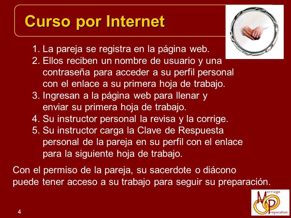 4 Curso por Internet 1.La pareja se registra en la página web.