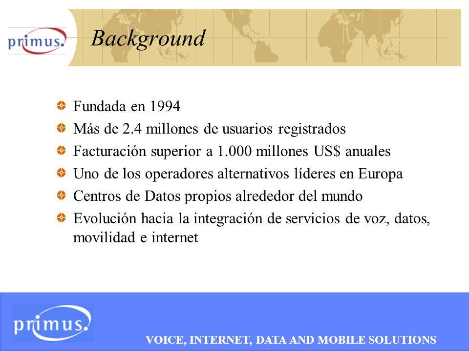 3 Background Fundada en 1994 Más de 2.4 millones de usuarios registrados Facturación superior a 1.000 millones US$ anuales Uno de los operadores alternativos líderes en Europa Centros de Datos propios alrededor del mundo Evolución hacia la integración de servicios de voz, datos, movilidad e internet VOICE, INTERNET, DATA AND MOBILE SOLUTIONS