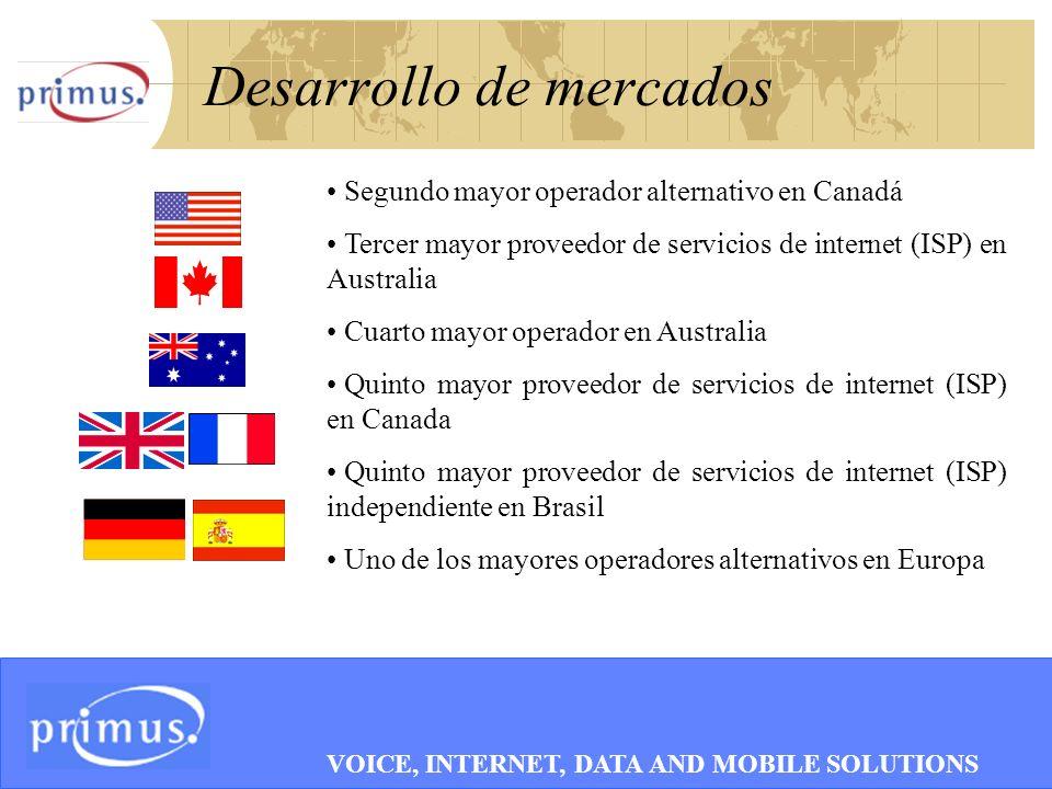 4 Desarrollo de mercados VOICE, INTERNET, DATA AND MOBILE SOLUTIONS Segundo mayor operador alternativo en Canadá Tercer mayor proveedor de servicios de internet (ISP) en Australia Cuarto mayor operador en Australia Quinto mayor proveedor de servicios de internet (ISP) en Canada Quinto mayor proveedor de servicios de internet (ISP) independiente en Brasil Uno de los mayores operadores alternativos en Europa